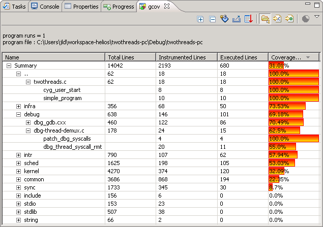 Code Coverage Summary View (click to zoom)